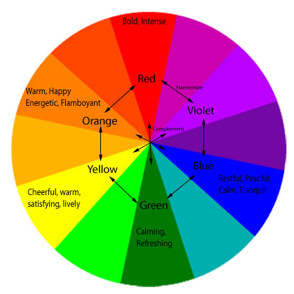 Two colors complement each other if they appear at opposite sides of the color wheel. For ex&le orange and blue or red and green.